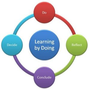 learningbydoing